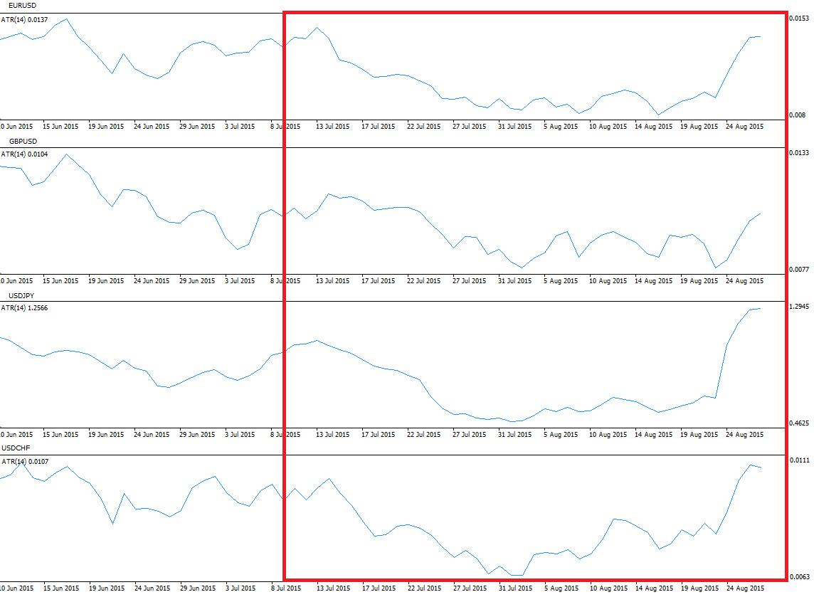 FXMAG forex szarpany wakacyjny spokój wakacje forex grecja trader 1