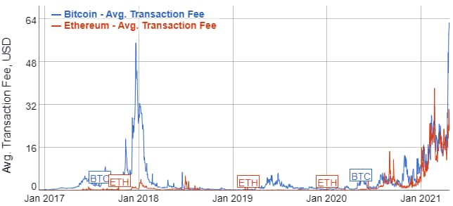 bitcoin kopenhaga