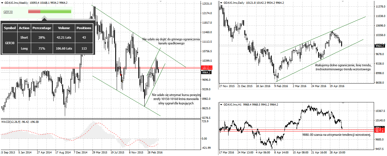 FXMAG forex foolish money- eurusd longterm long?  2