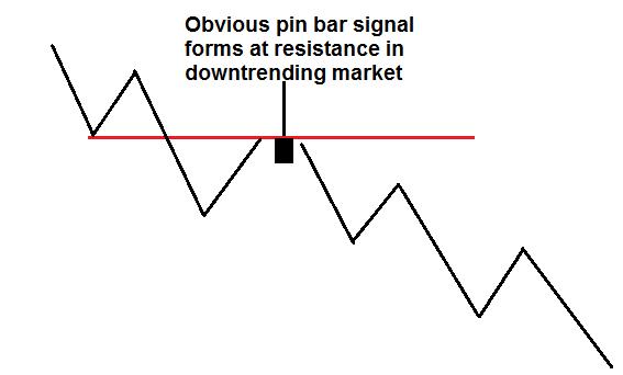 FXMAG forex jak zbudować trading-plan? nial fuller price action trading plan 3