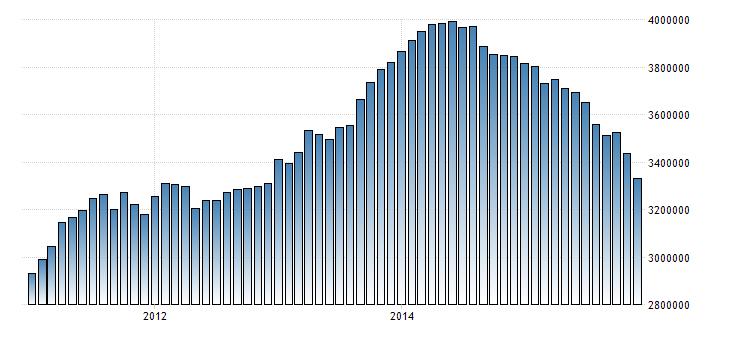 FXMAG forex pboc - rekordowe zastrzyki gotówki 1