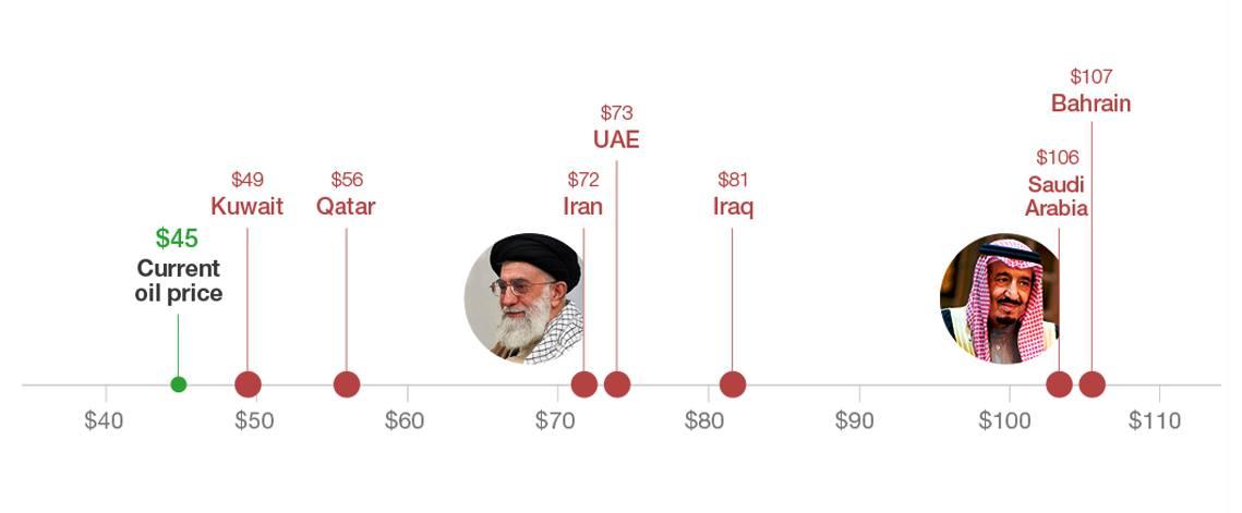 FXMAG forex wojna o ropę wciąż trwa 2