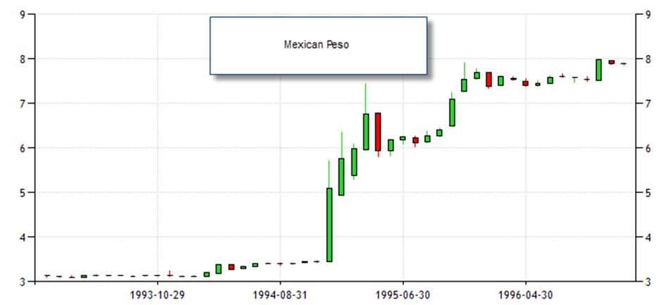 FXMAG forex ryzyko polityczne akcje kryzys finansowy polityczna niestabilność grecja 2