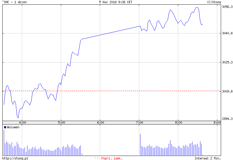 FXMAG forex azja - mocny jen pogrąża japońską giełdę 2