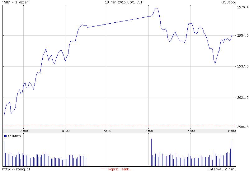 FXMAG forex azja - mocny jen osłabia japońską giełdę 2